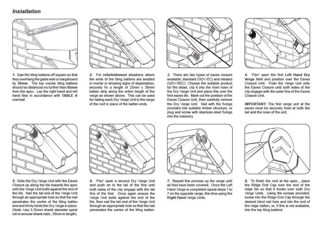 Dry Verge Installation - Page 2