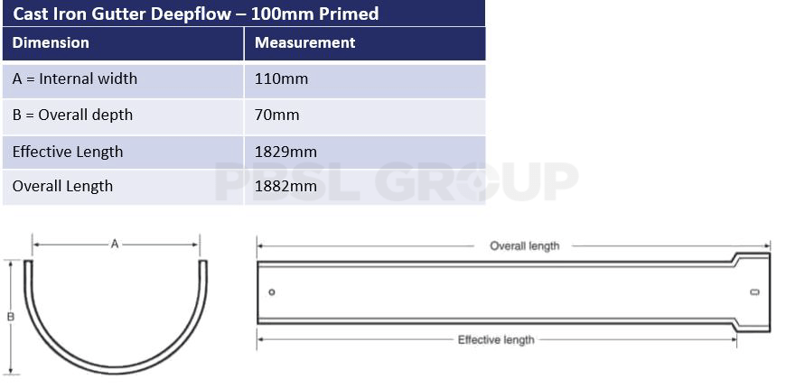 100mm Deepflow Dimensions