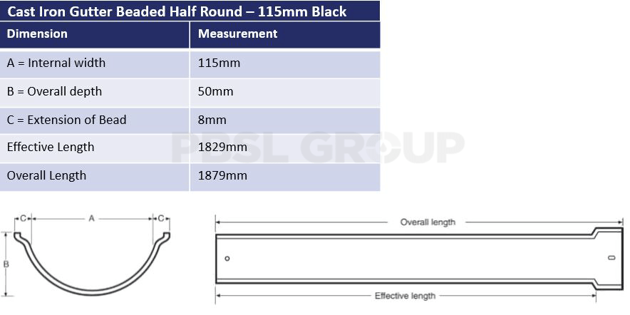115mm Beaded Half Round Dimensions