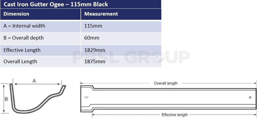 115mm Ogee Dimensions