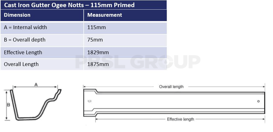 115mm Ogee Notts Dimensions