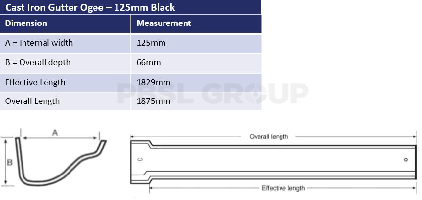 125mm Ogee Dimensions