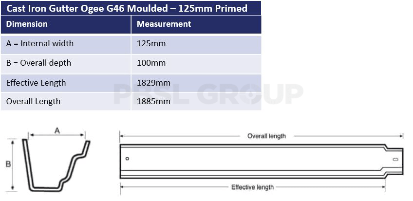 125mm Ogee G46 Dimensions