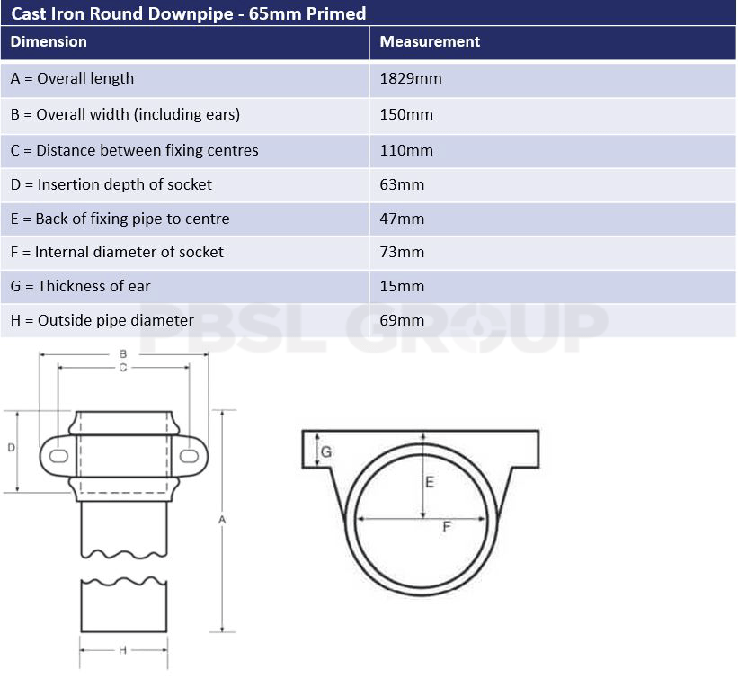 65mm Round Downpipe Dimensions